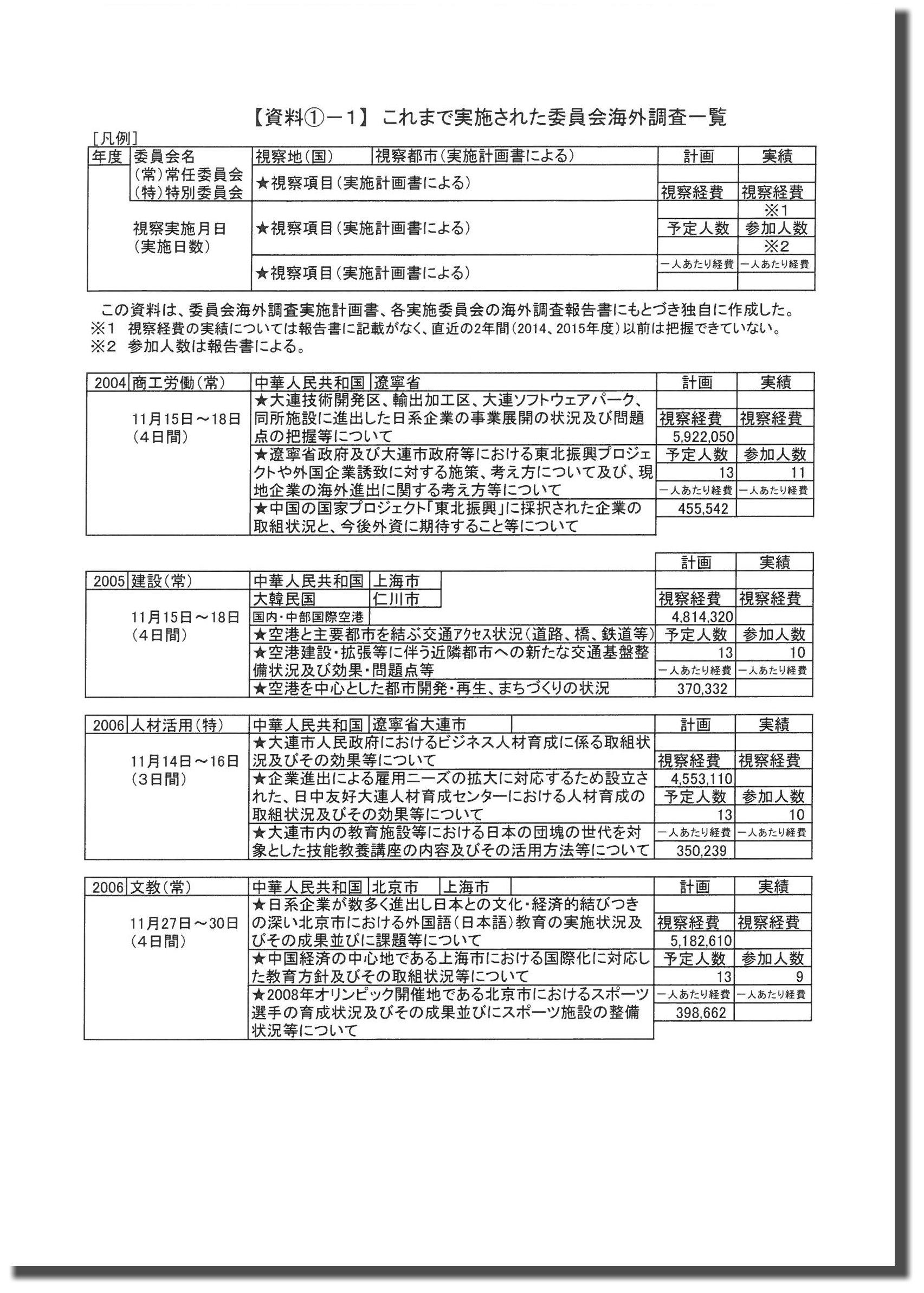 kenkai-shiryo-1-kage