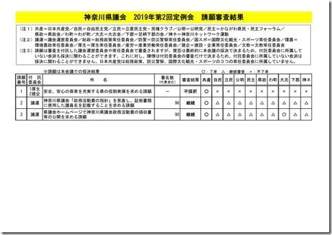 2019年第2回定例会請願審査結果.jpg
