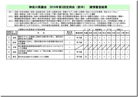 第3回定例会(前半)陳情審査結果.jpg