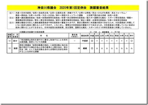 2020第1回定例会請願審査結果.jpg
