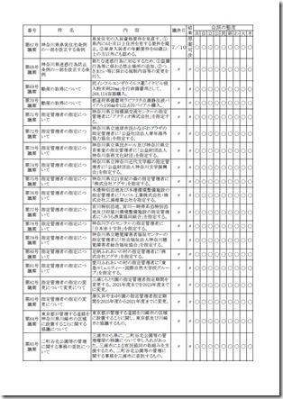 第2回定例会議案審議結果2ページ目.jpg