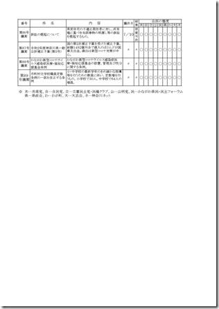 第2回定例会議案審議結果3ページ目.jpg