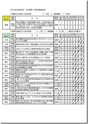 奈々子report(裏).jpg