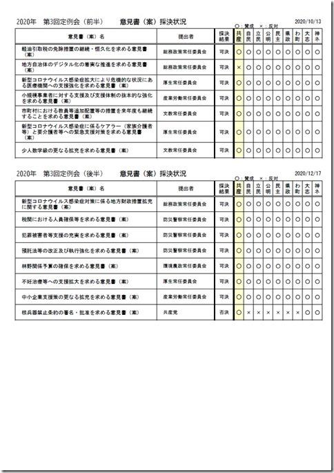 意見書(案)採決状況.jpg